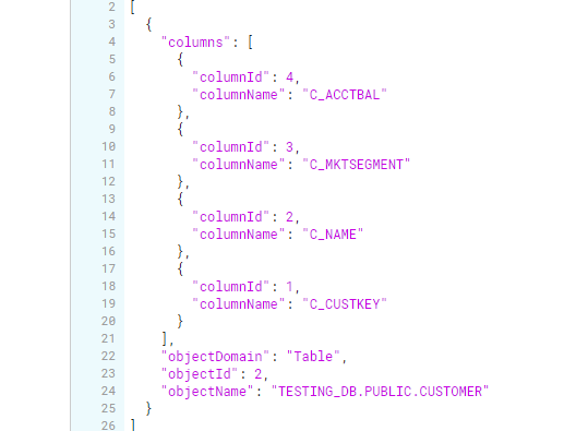 An example of the JSON contents of an OBJECTS_ACCESSED column in the ACCESS_HISTORY view. It lists the table accessed along with the columns accessed on that table